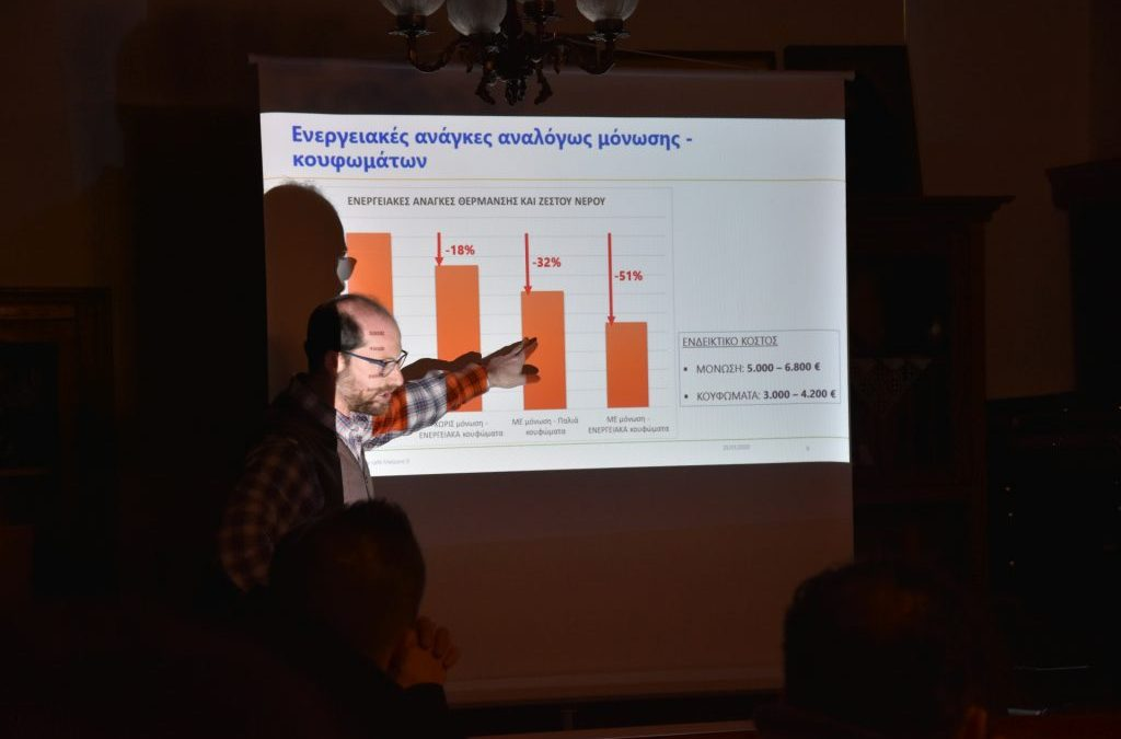 The second mountainous energy café successfully took place in Metsovo